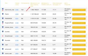 PRIVATEFX.COM - стабильный проект для инвестиций (СКАМ, не платит)
