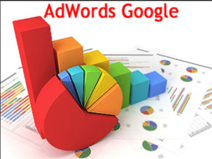 Возможные формы рекламы в Google Adwords