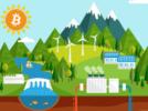 Безопасность майнинга и его польза для окружающей среды!