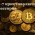Криптовалютные инвесторы, сигнализирующие - покупать или продавать криптовалюту