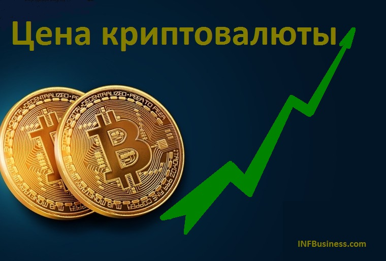 Цена криптовалюты - факторы влияющие на ее курс