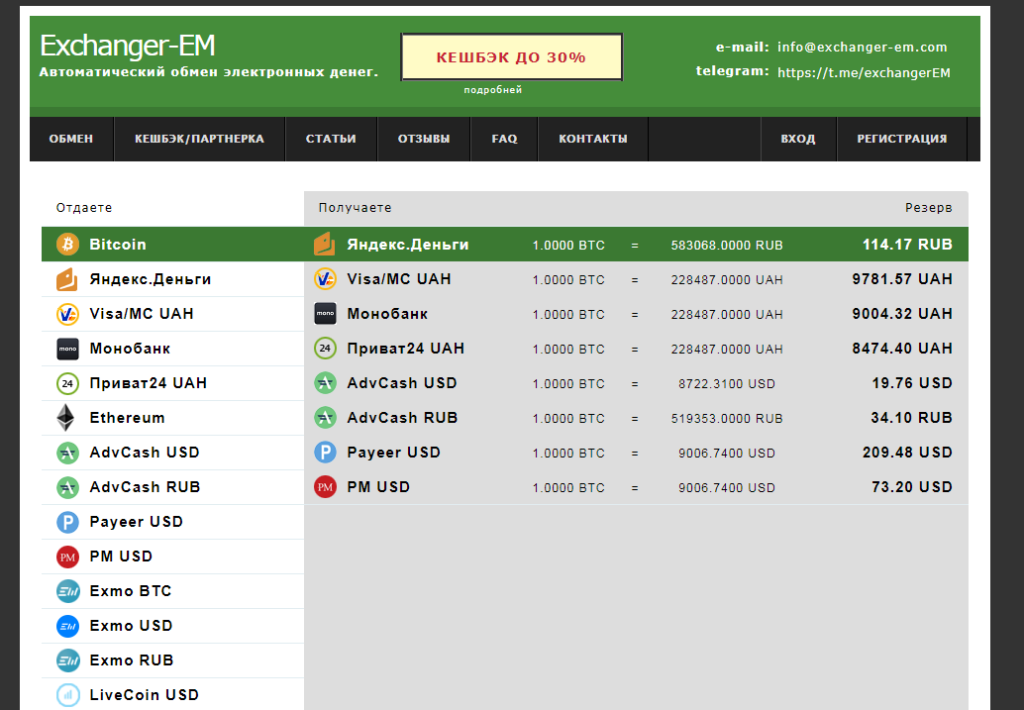 Exchanger-EM. Обзор обменника электронных денег и биткоинов